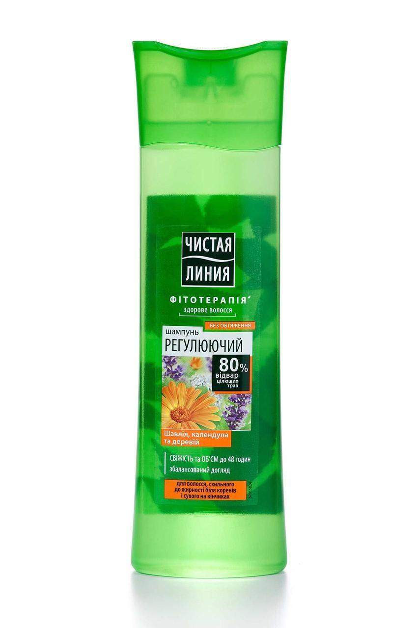 Удачные шампуни для волос, которые стоят не больше 500 рублей