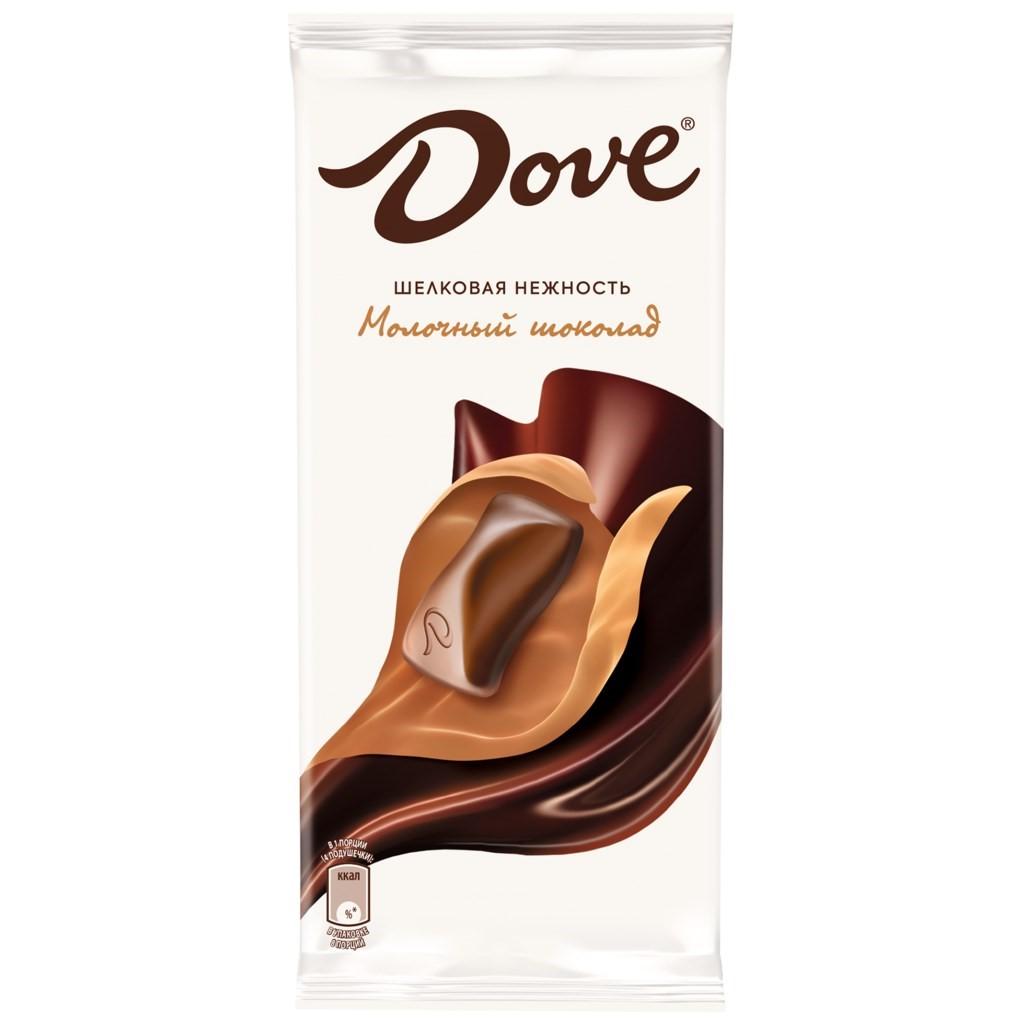 Самые лучшие марки молочного шоколада по оценке Роскачества