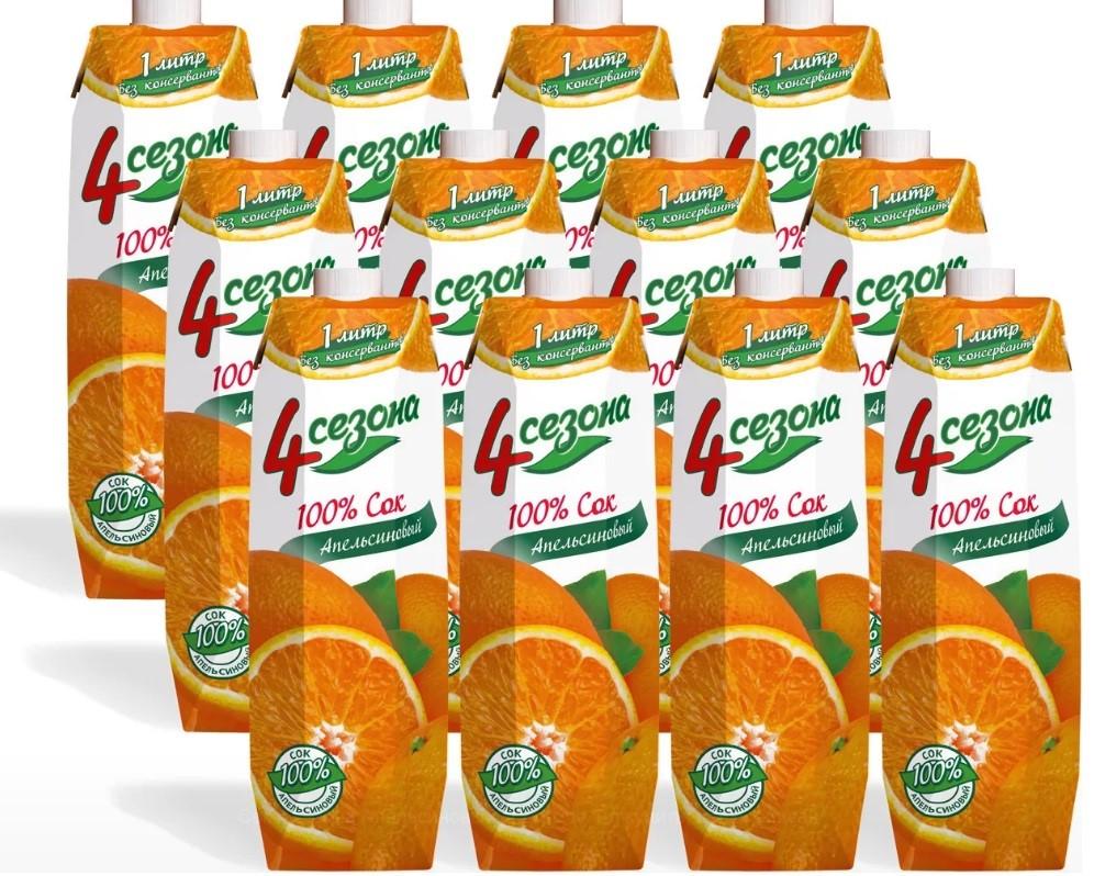 Топ-5 соков, которые попадают под категорию «сомнительные»
