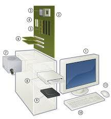 Покупка готового компьютера или сборка?