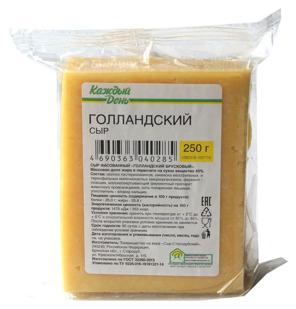 Топ 5 торговых марок голландского сыра, которые не стоит покупать