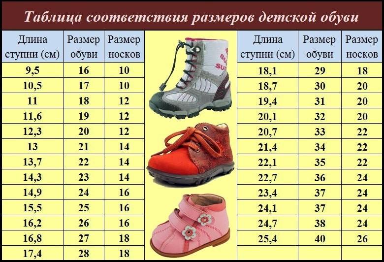Как правильно подобрать размер детской зимней обуви