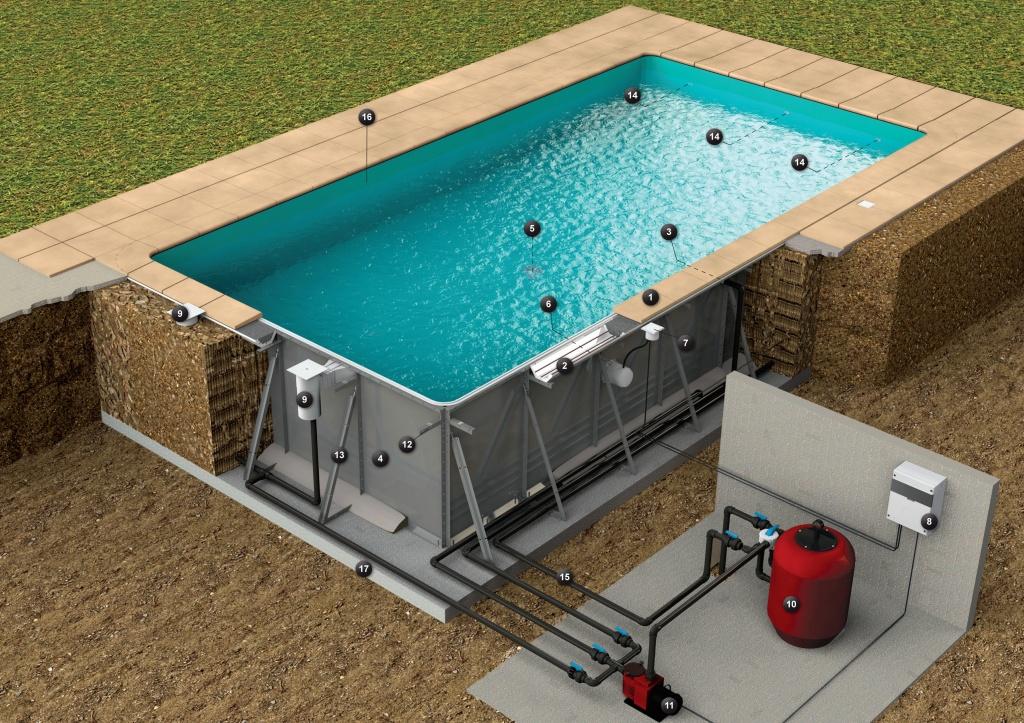 Как заказать строительство бассейна