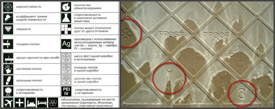 Основные параметры выбора плитки